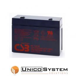 Batteria per UPS 12Volt 21W...