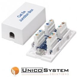 Box per connessioni di rete...