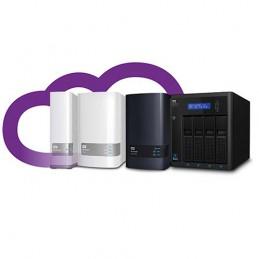 Cloud Backup NAS no limits...