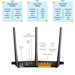 Modem Router Archer VR400...